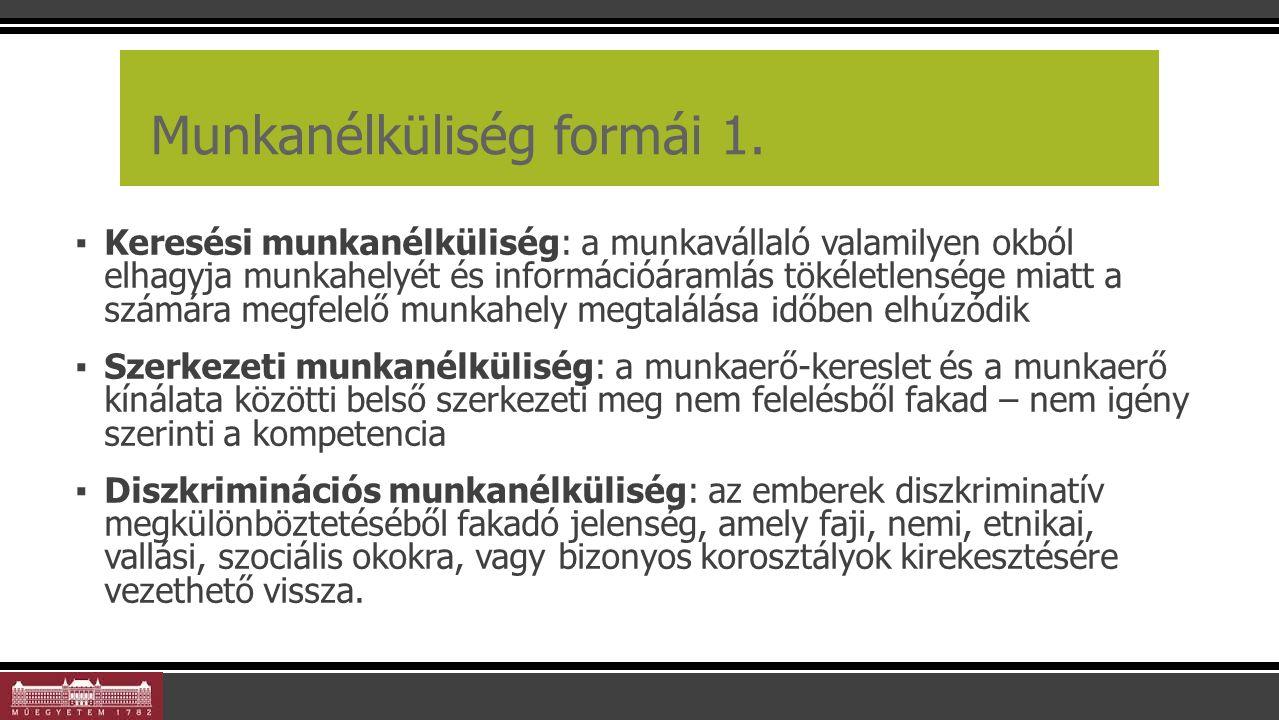 6 Munkanélküliség formái 1.