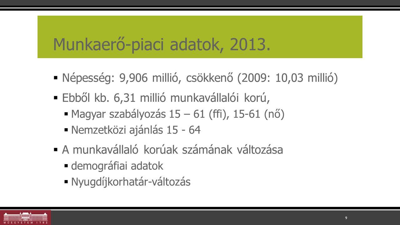 Munkaerő-piaci adatok, 2013.  Népesség: 9,906 millió, csökkenő (2009: 10,03 millió)  Ebből kb.