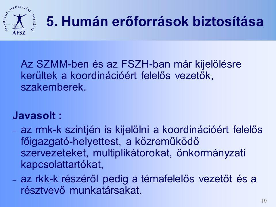 10 5. Humán erőforrások biztosítása Az SZMM-ben és az FSZH-ban már kijelölésre kerültek a koordinációért felelős vezetők, szakemberek. Javasolt :  az