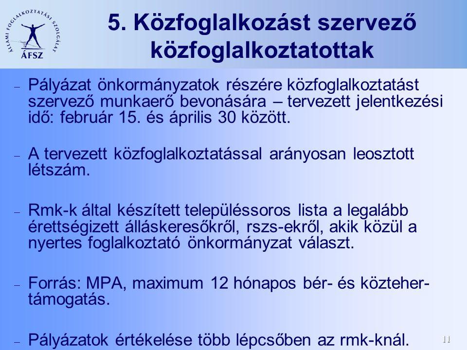 11 5. Közfoglalkozást szervező közfoglalkoztatottak  Pályázat önkormányzatok részére közfoglalkoztatást szervező munkaerő bevonására – tervezett jele