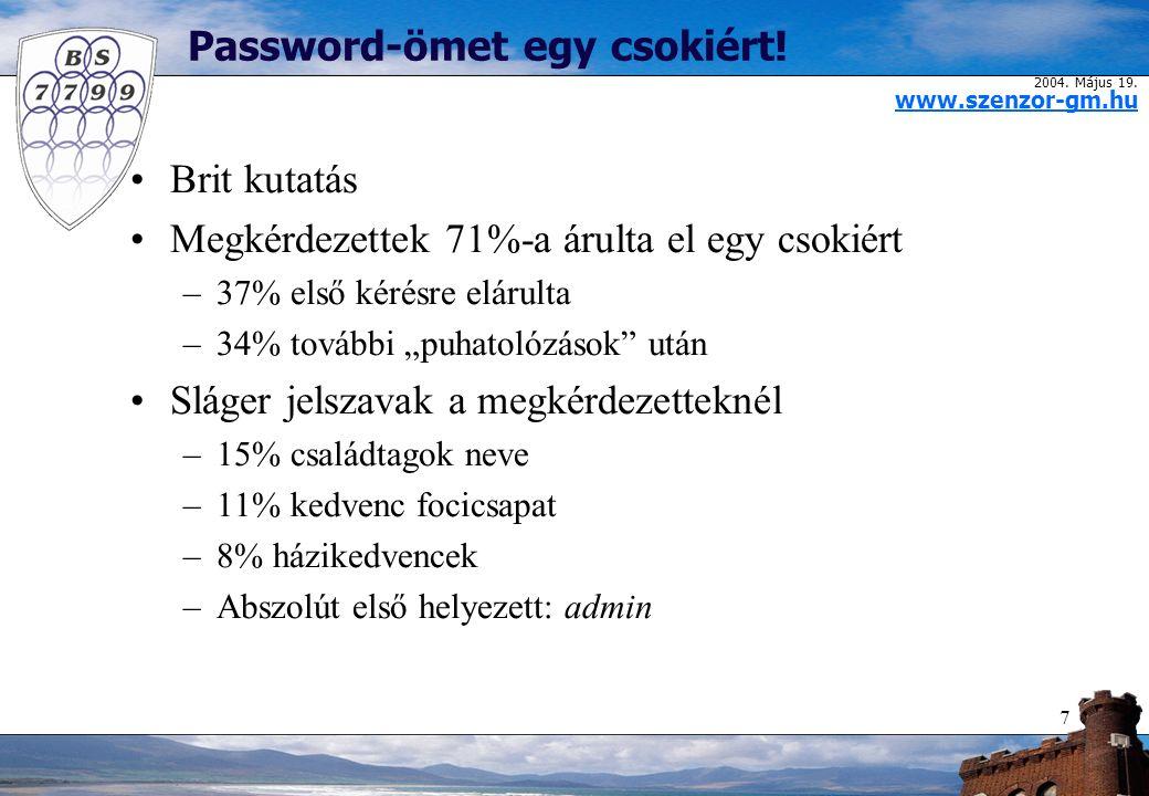 2004.Május 19. www.szenzor-gm.hu 8 Password-ömet egy csokiért.