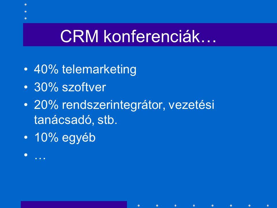 CRM konferenciák… 40% telemarketing 30% szoftver 20% rendszerintegrátor, vezetési tanácsadó, stb. 10% egyéb …
