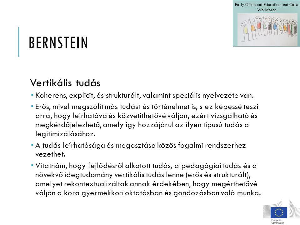 BERNSTEIN Vertikális tudás  Koherens, explicit, és strukturált, valamint speciális nyelvezete van.