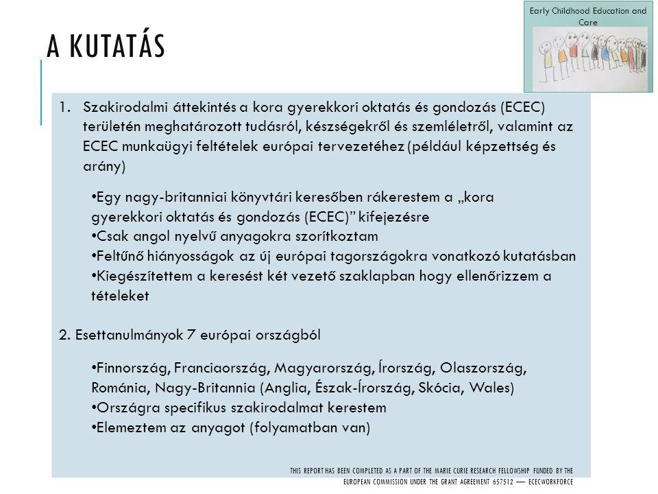 """A KUTATÁS 1.Szakirodalmi áttekintés a kora gyerekkori oktatás és gondozás (ECEC) területén meghatározott tudásról, készségekről és szemléletről, valamint az ECEC munkaügyi feltételek európai tervezetéhez (például képzettség és arány) Egy nagy-britanniai könyvtári keresőben rákerestem a """"kora gyerekkori oktatás és gondozás (ECEC) kifejezésre Csak angol nyelvű anyagokra szorítkoztam Feltűnő hiányosságok az új európai tagországokra vonatkozó kutatásban Kiegészítettem a keresést két vezető szaklapban hogy ellenőrizzem a tételeket 2."""