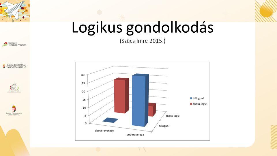 Logikus gondolkodás (Szűcs Imre 2015.)