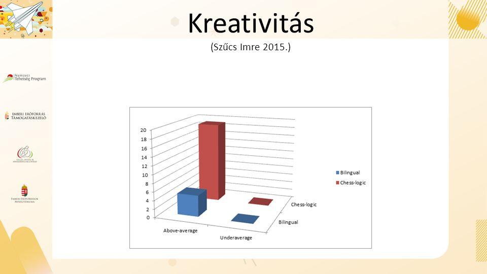 Kreativitás (Szűcs Imre 2015.)