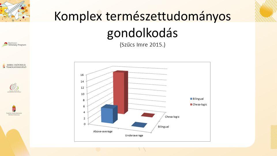 Komplex természettudományos gondolkodás (Szűcs Imre 2015.)