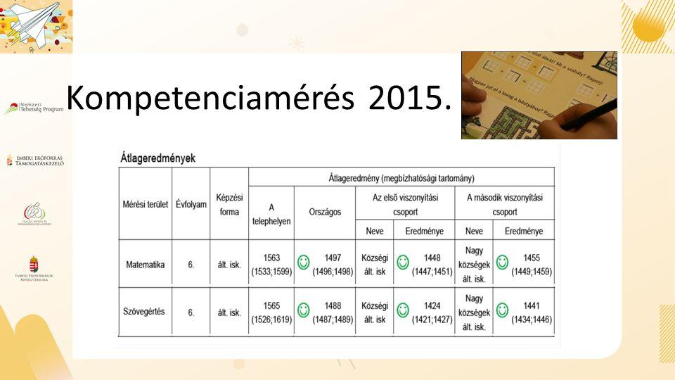 Kompetenciamérés 2015.