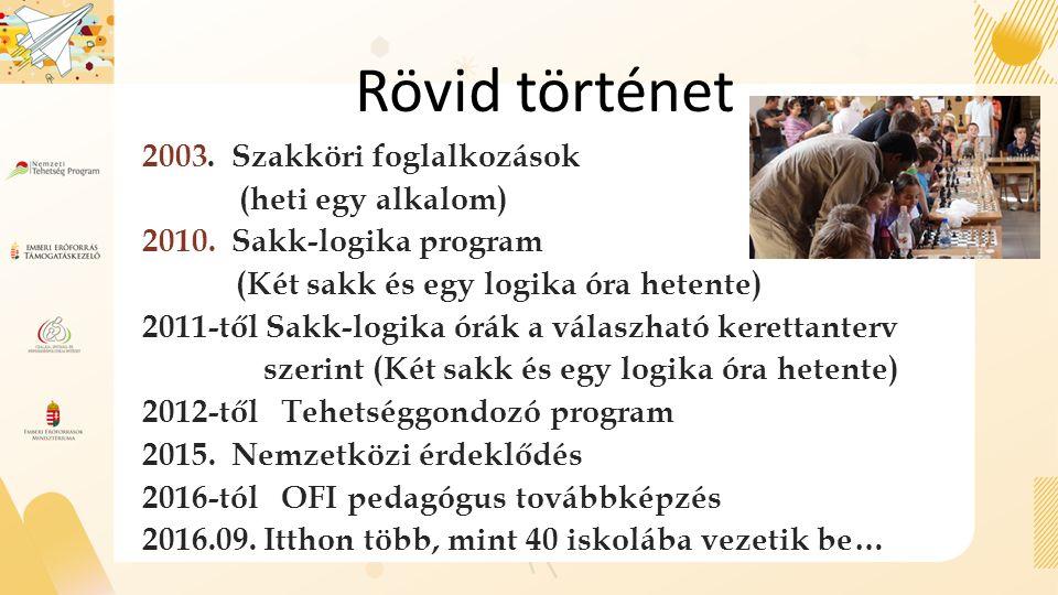 Rövid történet 2003. Szakköri foglalkozások (heti egy alkalom) 2010.