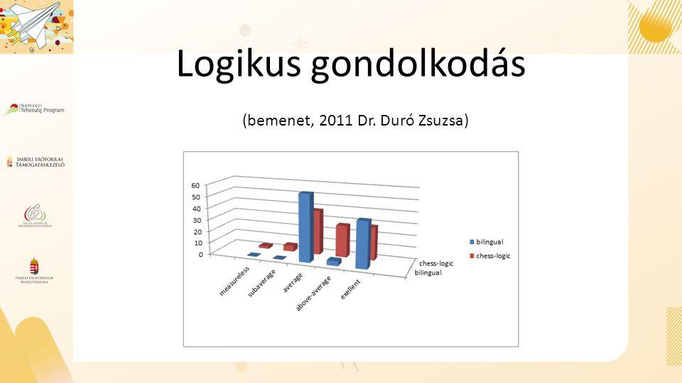 Logikus gondolkodás (bemenet, 2011 Dr. Duró Zsuzsa)
