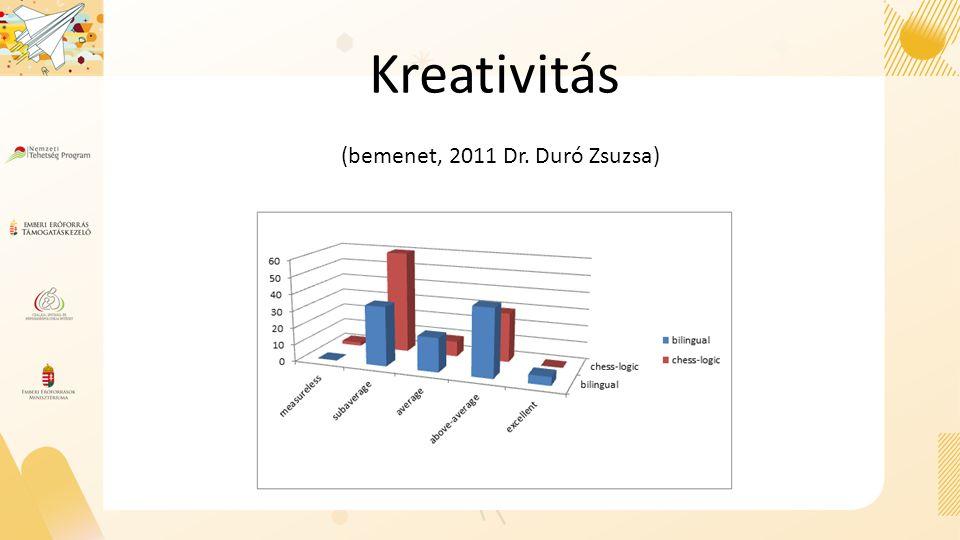 Kreativitás (bemenet, 2011 Dr. Duró Zsuzsa)