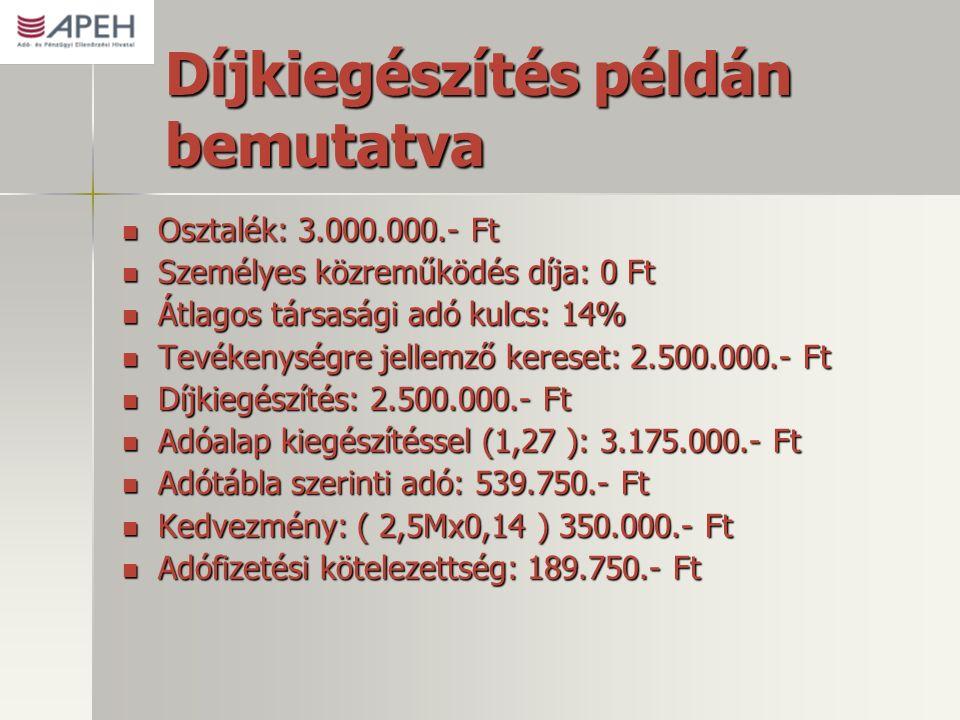 Díjkiegészítés példán bemutatva Osztalék: 3.000.000.- Ft Osztalék: 3.000.000.- Ft Személyes közreműködés díja: 0 Ft Személyes közreműködés díja: 0 Ft Átlagos társasági adó kulcs: 14% Átlagos társasági adó kulcs: 14% Tevékenységre jellemző kereset: 2.500.000.- Ft Tevékenységre jellemző kereset: 2.500.000.- Ft Díjkiegészítés: 2.500.000.- Ft Díjkiegészítés: 2.500.000.- Ft Adóalap kiegészítéssel (1,27 ): 3.175.000.- Ft Adóalap kiegészítéssel (1,27 ): 3.175.000.- Ft Adótábla szerinti adó: 539.750.- Ft Adótábla szerinti adó: 539.750.- Ft Kedvezmény: ( 2,5Mx0,14 ) 350.000.- Ft Kedvezmény: ( 2,5Mx0,14 ) 350.000.- Ft Adófizetési kötelezettség: 189.750.- Ft Adófizetési kötelezettség: 189.750.- Ft