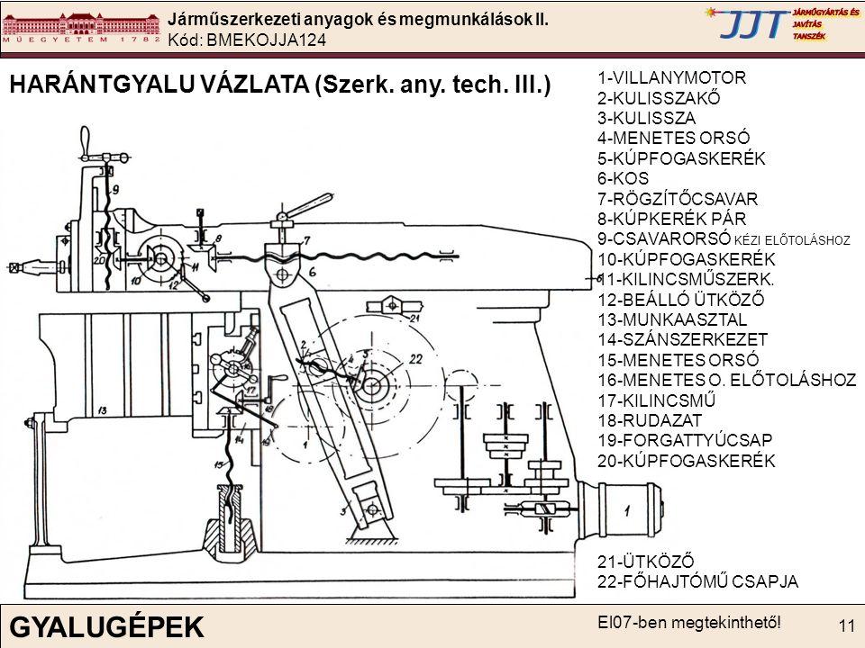 Járműszerkezeti anyagok és megmunkálások II. Kód: BMEKOJJA124 11 GYALUGÉPEK HARÁNTGYALU VÁZLATA (Szerk. any. tech. III.) 1-VILLANYMOTOR 2-KULISSZAKŐ 3
