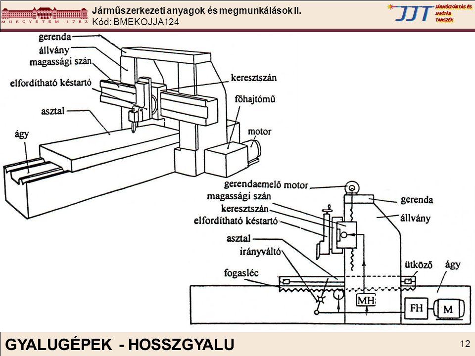 Járműszerkezeti anyagok és megmunkálások II. Kód: BMEKOJJA124 12 GYALUGÉPEK - HOSSZGYALU