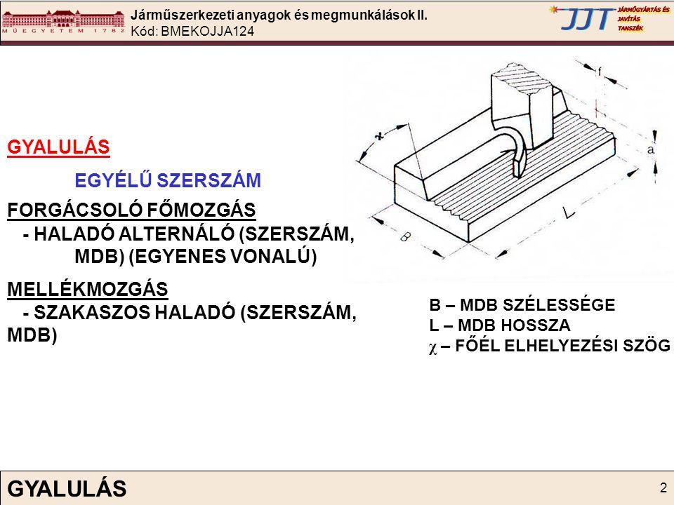 Járműszerkezeti anyagok és megmunkálások II. Kód: BMEKOJJA124 2 GYALULÁS EGYÉLŰ SZERSZÁM FORGÁCSOLÓ FŐMOZGÁS - HALADÓ ALTERNÁLÓ (SZERSZÁM, MDB) (EGYEN