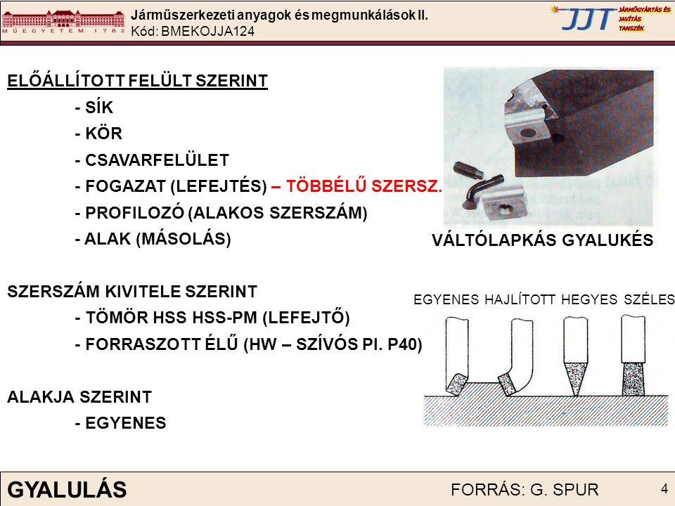 Járműszerkezeti anyagok és megmunkálások II. Kód: BMEKOJJA124 4 ELŐÁLLÍTOTT FELÜLT SZERINT - SÍK - KÖR - CSAVARFELÜLET - FOGAZAT (LEFEJTÉS) – TÖBBÉLŰ
