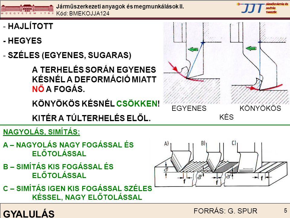 Járműszerkezeti anyagok és megmunkálások II. Kód: BMEKOJJA124 16 VÉSÉS