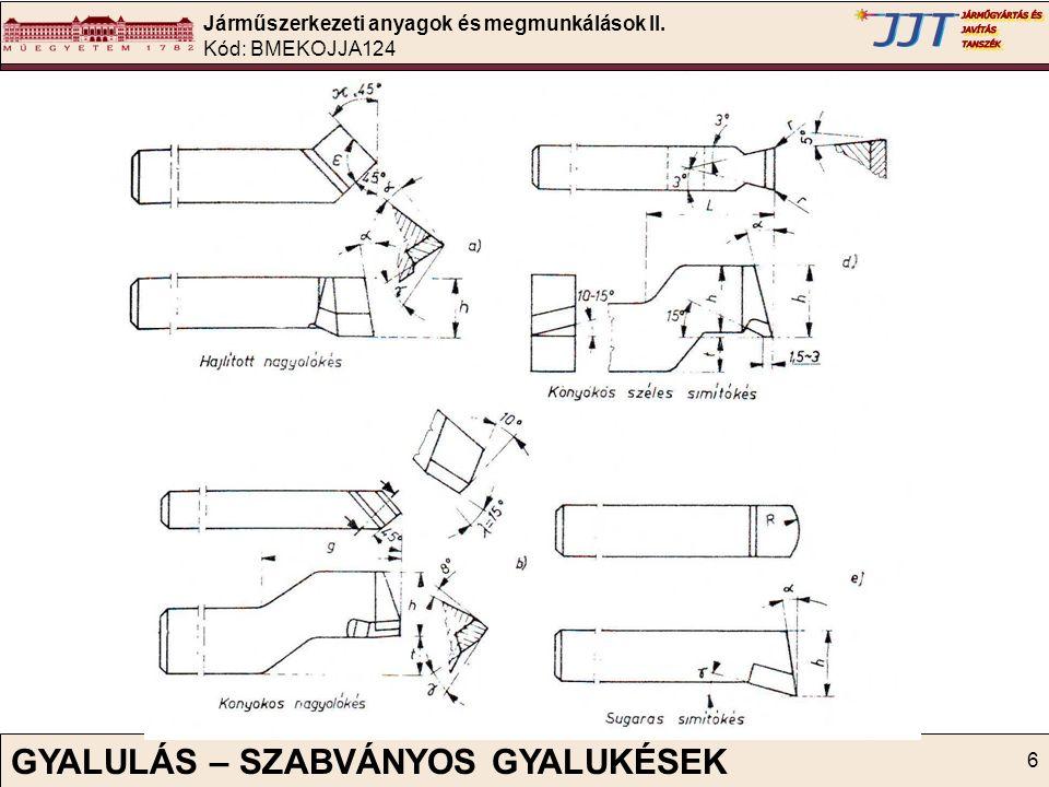 Járműszerkezeti anyagok és megmunkálások II. Kód: BMEKOJJA124 6 GYALULÁS – SZABVÁNYOS GYALUKÉSEK