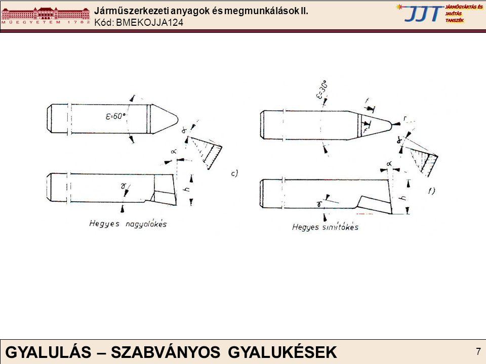 Járműszerkezeti anyagok és megmunkálások II. Kód: BMEKOJJA124 7 GYALULÁS – SZABVÁNYOS GYALUKÉSEK