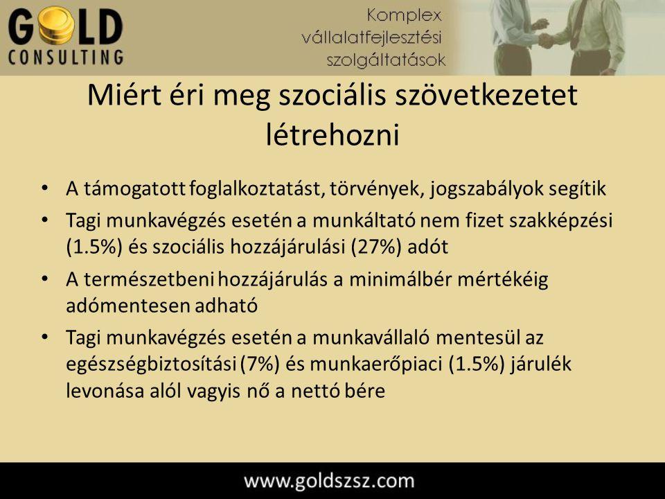 Miért éri meg szociális szövetkezetet létrehozni A támogatott foglalkoztatást, törvények, jogszabályok segítik Tagi munkavégzés esetén a munkáltató nem fizet szakképzési (1.5%) és szociális hozzájárulási (27%) adót A természetbeni hozzájárulás a minimálbér mértékéig adómentesen adható Tagi munkavégzés esetén a munkavállaló mentesül az egészségbiztosítási (7%) és munkaerőpiaci (1.5%) járulék levonása alól vagyis nő a nettó bére