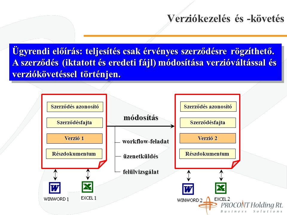 Verziókezelés és -követés Ügyrendi előírás: teljesítés csak érvényes szerződésre rögzíthető.