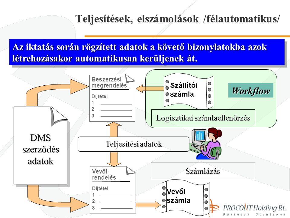Teljesítések, elszámolások /félautomatikus/ DMSszerződésadatok Beszerzési megrendelés Díjtétel 1 2 3 Vevői rendelés Díjtétel 1 2 3 Teljesítési adatok Logisztikai számlaellenőrzés Szállítói számla Vevői számla Számlázás Workflow Az iktatás során rögzített adatok a követő bizonylatokba azok létrehozásakor automatikusan kerüljenek át.