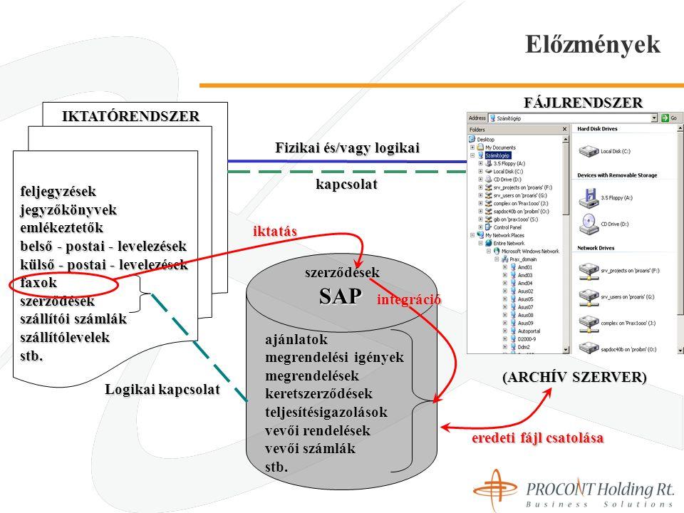 Előzmények SAP feljegyzésekjegyzőkönyvekemlékeztetők belső - postai - levelezések külső - postai - levelezések faxokszerződések szállítói számlák szállítólevelekstb.