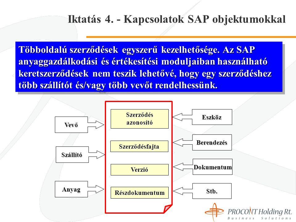 Iktatás 4. - Kapcsolatok SAP objektumokkal Többoldalú szerződések egyszerű kezelhetősége.