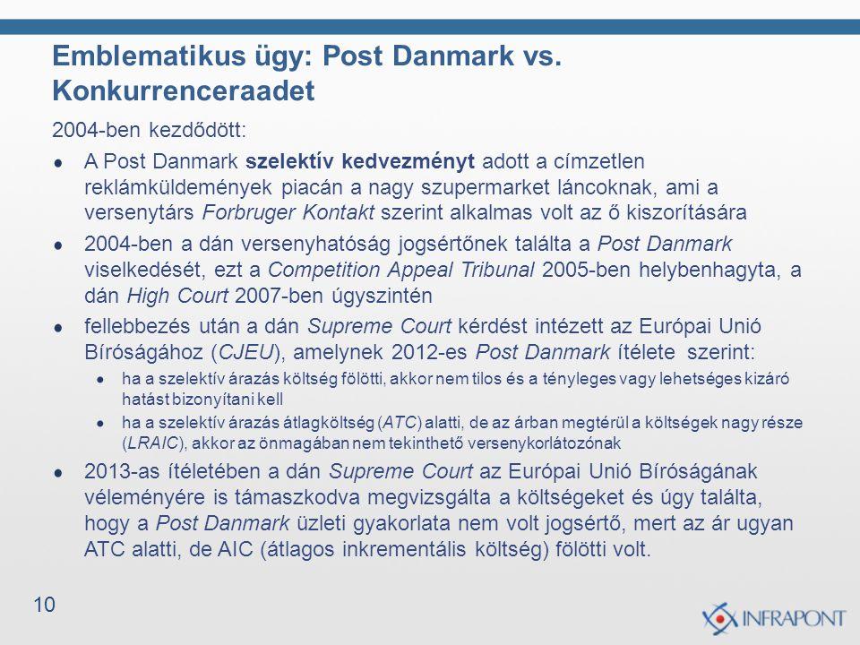 10 Emblematikus ügy: Post Danmark vs. Konkurrenceraadet 2004-ben kezdődött: A Post Danmark szelektív kedvezményt adott a címzetlen reklámküldemények p