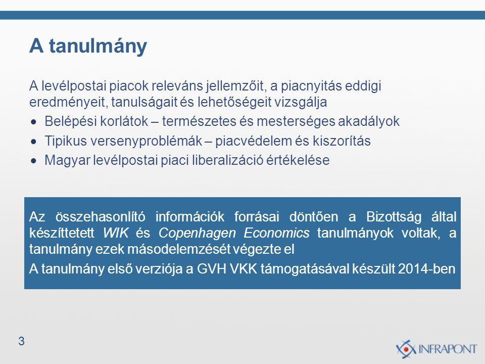 3 A tanulmány A levélpostai piacok releváns jellemzőit, a piacnyitás eddigi eredményeit, tanulságait és lehetőségeit vizsgálja Belépési korlátok – természetes és mesterséges akadályok Tipikus versenyproblémák – piacvédelem és kiszorítás Magyar levélpostai piaci liberalizáció értékelése Az összehasonlító információk forrásai döntően a Bizottság által készíttetett WIK és Copenhagen Economics tanulmányok voltak, a tanulmány ezek másodelemzését végezte el A tanulmány első verziója a GVH VKK támogatásával készült 2014-ben