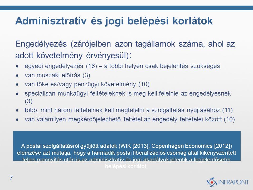 7 Adminisztratív és jogi belépési korlátok Engedélyezés (zárójelben azon tagállamok száma, ahol az adott követelmény érvényesül) : egyedi engedélyezés (16) – a többi helyen csak bejelentés szükséges van műszaki előírás (3) van tőke és/vagy pénzügyi követelmény (10) speciálisan munkaügyi feltételeknek is meg kell felelnie az engedélyesnek (3) több, mint három feltételnek kell megfelelni a szolgáltatás nyújtásához (11) van valamilyen megkérdőjelezhető feltétel az engedély feltételei között (10) A postai szolgáltatásról gyűjtött adatok (WIK [2013], Copenhagen Economics [2012]) elemzése azt mutatja, hogy a harmadik postai liberalizációs csomag által kikényszerített teljes piacnyitás után is az adminisztratív és jogi akadályok jelentik a legjelentősebb belépési korlátot.