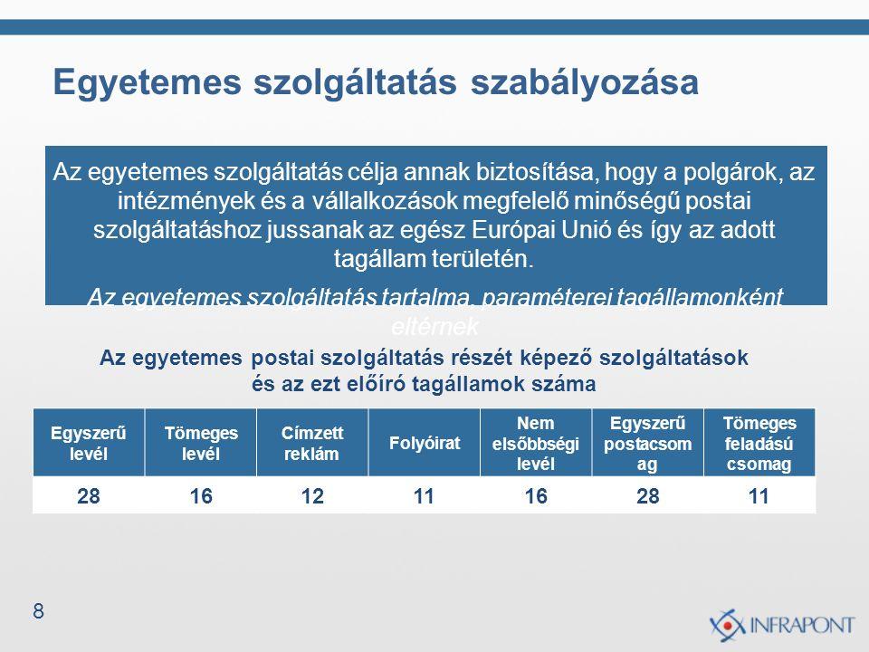 8 Egyetemes szolgáltatás szabályozása Az egyetemes szolgáltatás célja annak biztosítása, hogy a polgárok, az intézmények és a vállalkozások megfelelő minőségű postai szolgáltatáshoz jussanak az egész Európai Unió és így az adott tagállam területén.