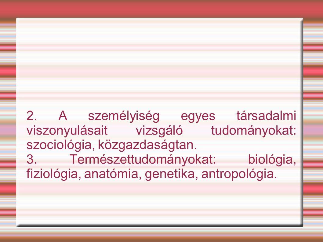 2. A személyiség egyes társadalmi viszonyulásait vizsgáló tudományokat: szociológia, közgazdaságtan. 3. Természettudományokat: biológia, fiziológia, a