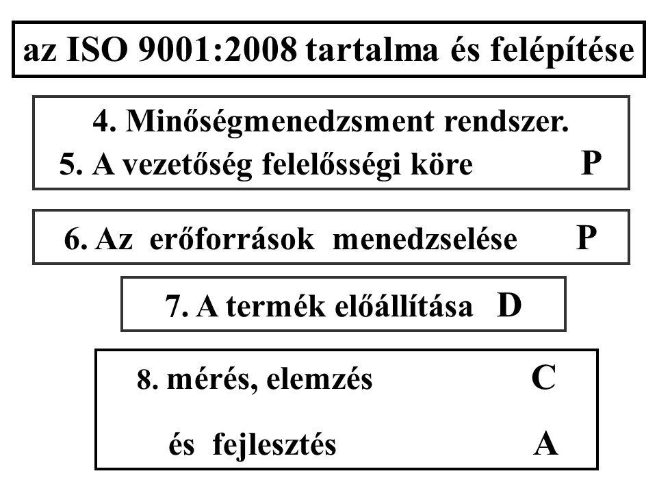 az ISO 9001:2008 tartalma és felépítése 7. A termék előállítása D 8.