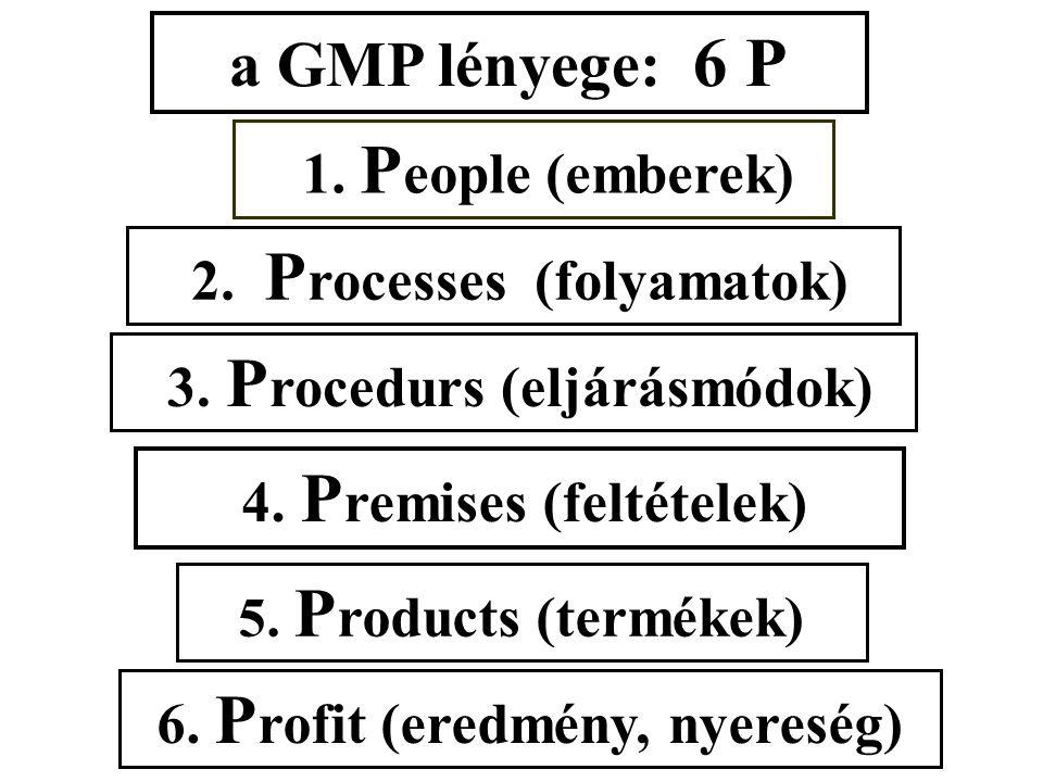 a GMP lényege: 6 P 1. P eople (emberek) 2. P rocesses (folyamatok) 3.