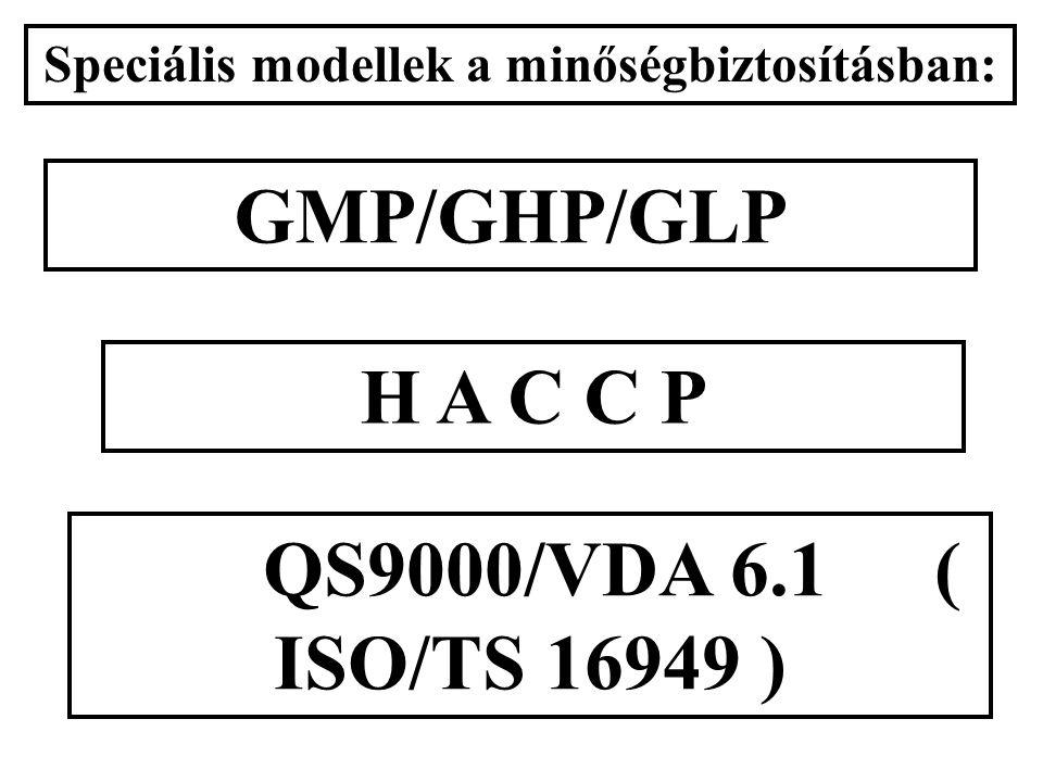 QS9000/VDA 6.1( ISO/TS 16949 ) H A C C P GMP/GHP/GLP Speciális modellek a minőségbiztosításban: