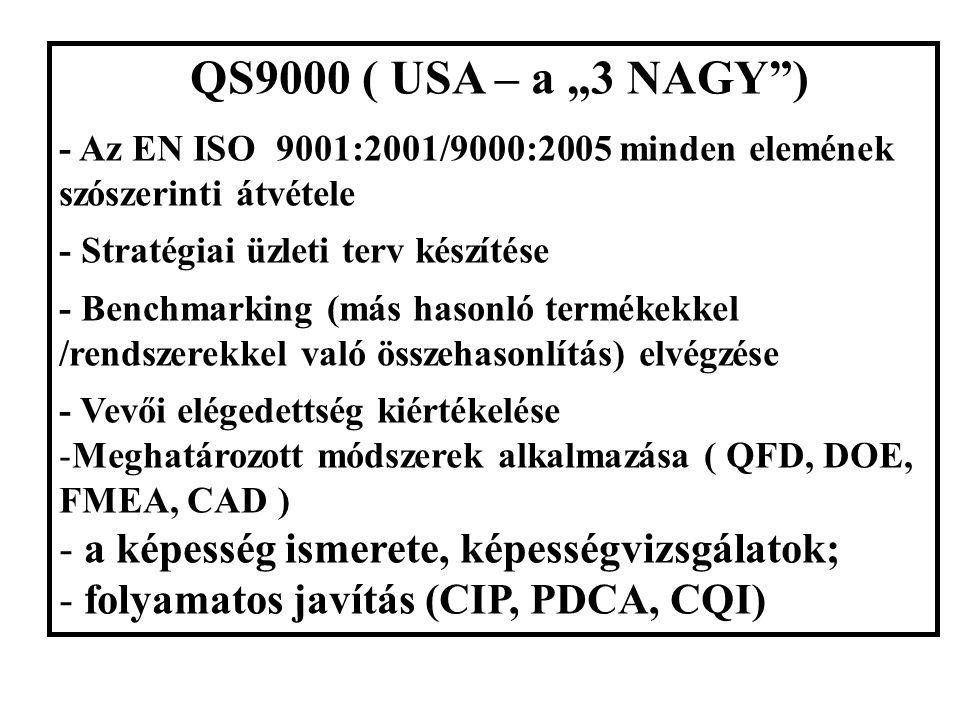 """QS9000 ( USA – a """"3 NAGY ) - Az EN ISO 9001:2001/9000:2005 minden elemének szószerinti átvétele - Stratégiai üzleti terv készítése - Benchmarking (más hasonló termékekkel /rendszerekkel való összehasonlítás) elvégzése - Vevői elégedettség kiértékelése -Meghatározott módszerek alkalmazása ( QFD, DOE, FMEA, CAD ) - a képesség ismerete, képességvizsgálatok; - folyamatos javítás (CIP, PDCA, CQI)"""