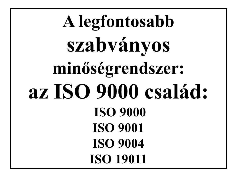 A legfontosabb szabványos minőségrendszer: az ISO 9000 család: ISO 9000 ISO 9001 ISO 9004 ISO 19011