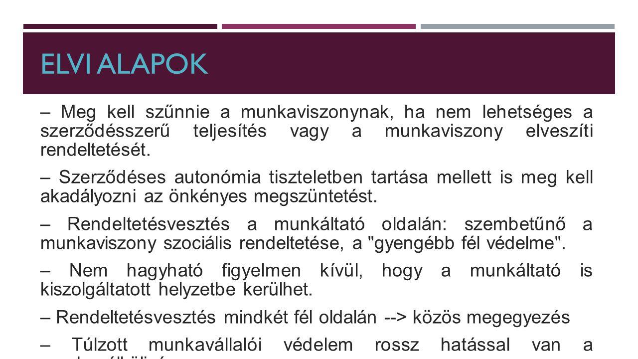 ELVI ALAPOK – Meg kell szűnnie a munkaviszonynak, ha nem lehetséges a szerződésszerű teljesítés vagy a munkaviszony elveszíti rendeltetését.