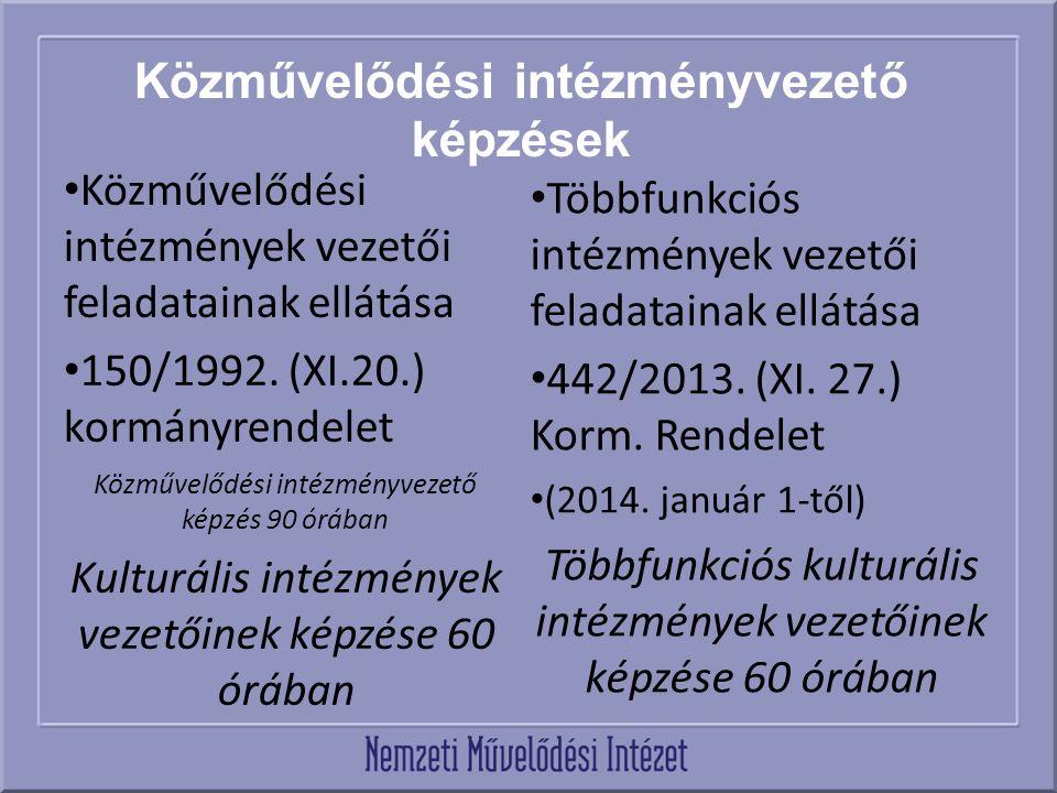 Közművelődési intézményvezető képzések Közművelődési intézmények vezetői feladatainak ellátása 150/1992. (XI.20.) kormányrendelet Közművelődési intézm