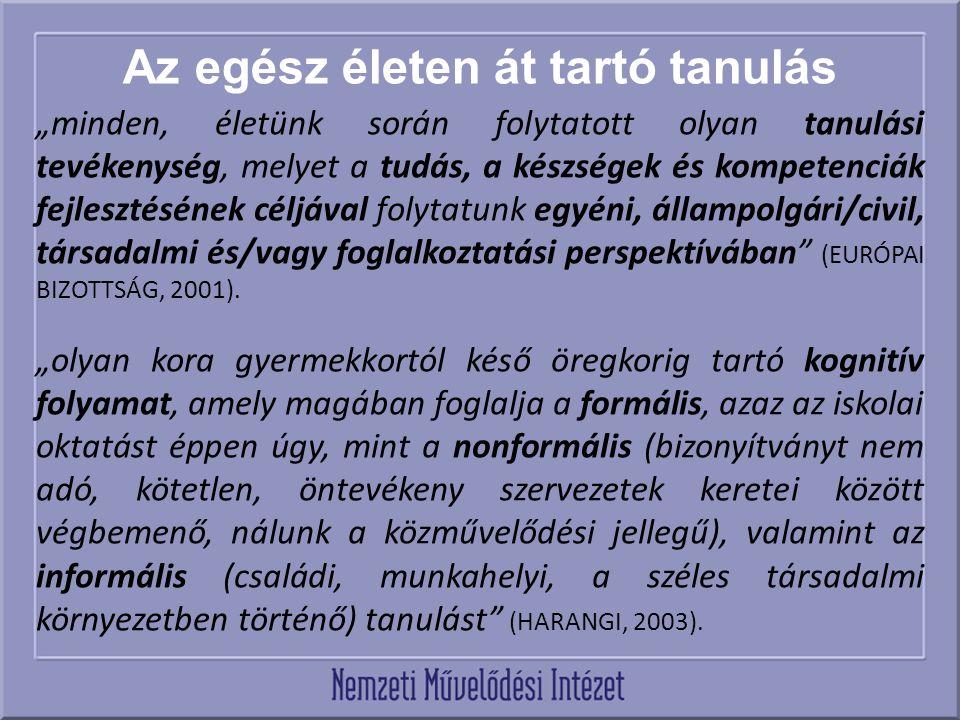 """Az egész életen át tartó tanulás """"minden, életünk során folytatott olyan tanulási tevékenység, melyet a tudás, a készségek és kompetenciák fejlesztésének céljával folytatunk egyéni, állampolgári/civil, társadalmi és/vagy foglalkoztatási perspektívában (EURÓPAI BIZOTTSÁG, 2001)."""