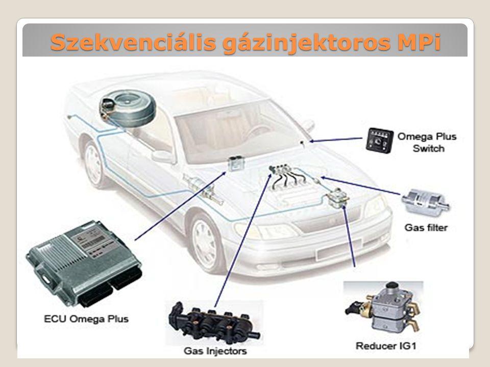 Szekvenciális gázinjektoros MPi