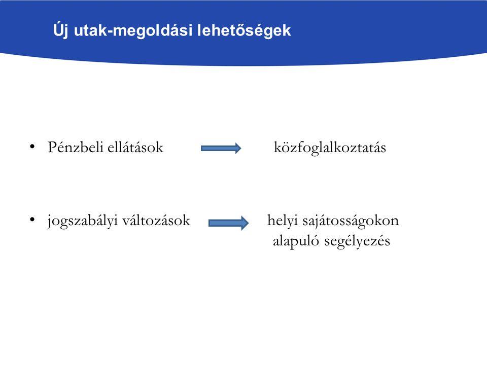 Új utak-megoldási lehetőségek Pénzbeli ellátások közfoglalkoztatás jogszabályi változások helyi sajátosságokon alapuló segélyezés