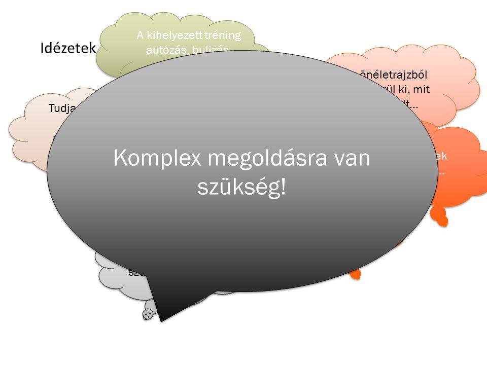 Képzésmenedzsment-térkép e-ügyintézés Vezetői információk Tartalmi támogatás tudás tananyag kommunikáció oktatásszervezés Belső képzések Vásárolt képzések
