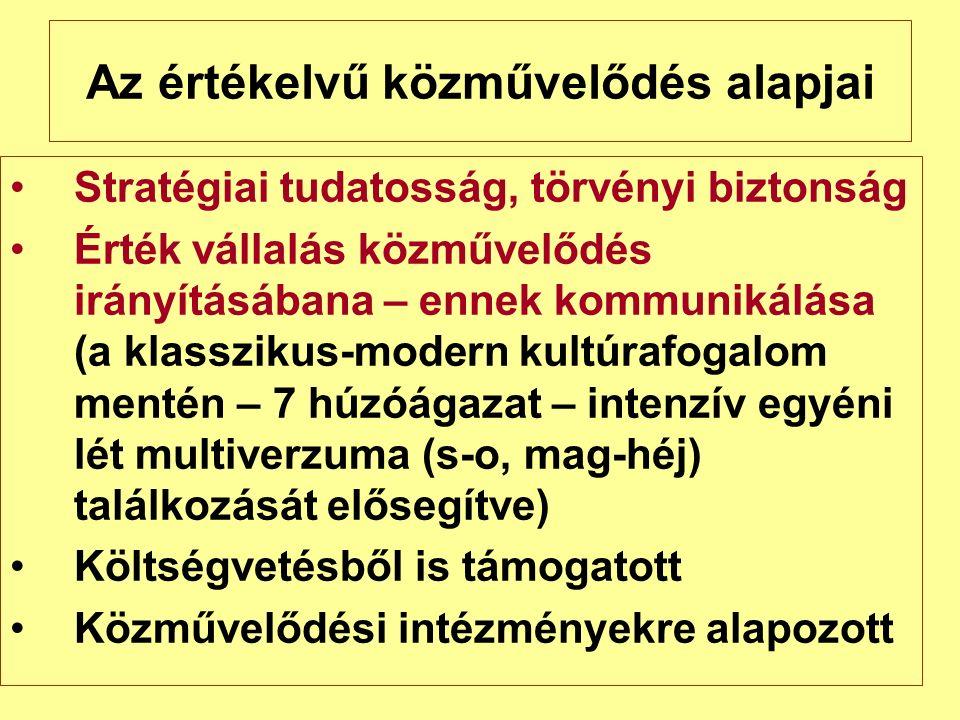 Stratégiai tudatosság, törvényi biztonság Érték vállalás közművelődés irányításábana – ennek kommunikálása (a klasszikus-modern kultúrafogalom mentén – 7 húzóágazat – intenzív egyéni lét multiverzuma (s-o, mag-héj) találkozását elősegítve) Költségvetésből is támogatott Közművelődési intézményekre alapozott Az értékelvű közművelődés alapjai