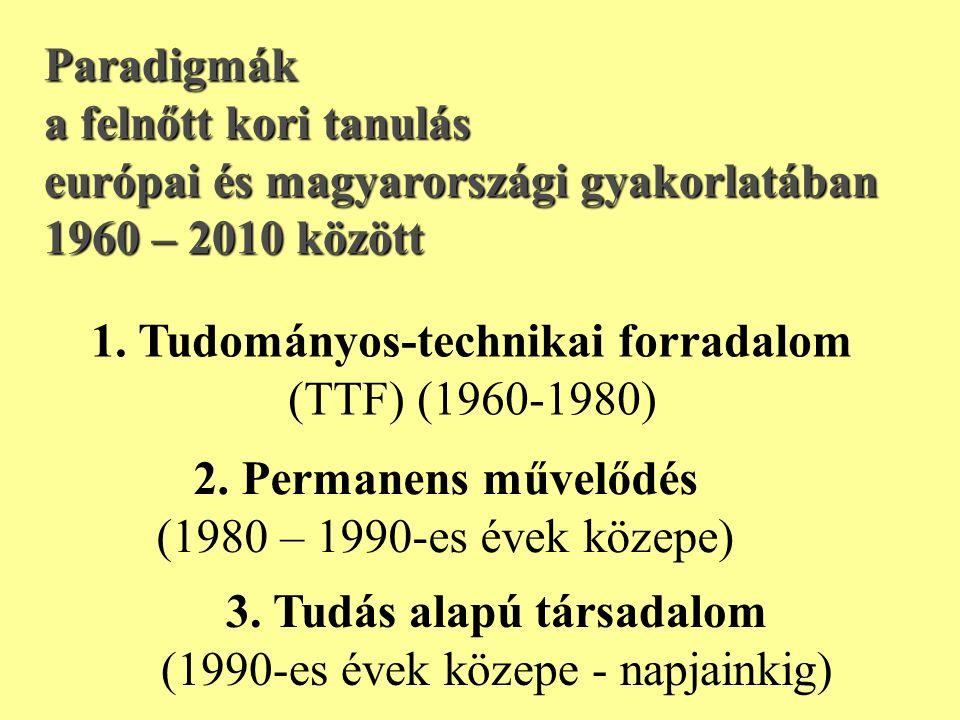 Paradigmák a felnőtt kori tanulás európai és magyarországi gyakorlatában 1960 – 2010 között 1.