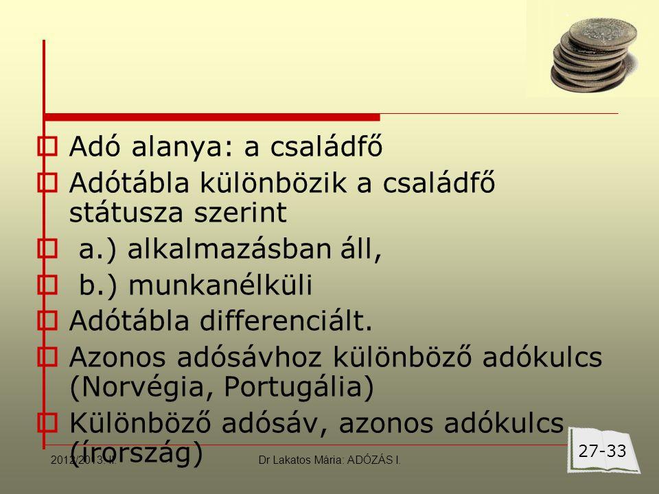 Dr Lakatos Mária: ADÓZÁS I.
