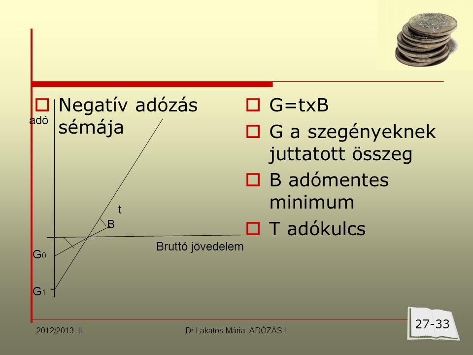  Negatív adózás sémája  G=txB  G a szegényeknek juttatott összeg  B adómentes minimum  T adókulcs 2012/2013.