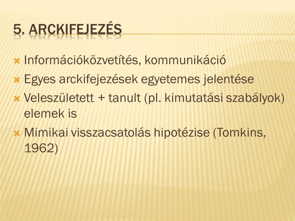  Információközvetítés, kommunikáció  Egyes arckifejezések egyetemes jelentése  Veleszületett + tanult (pl. kimutatási szabályok) elemek is  Mimika