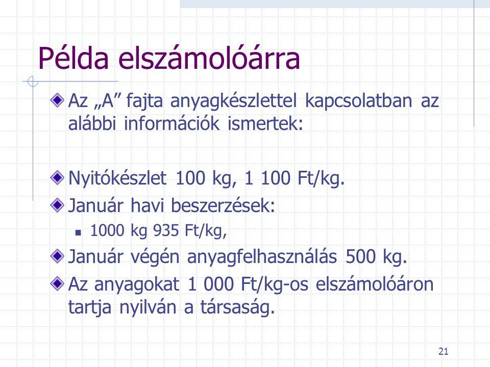 """21 Példa elszámolóárra Az """"A fajta anyagkészlettel kapcsolatban az alábbi információk ismertek: Nyitókészlet 100 kg, 1 100 Ft/kg."""